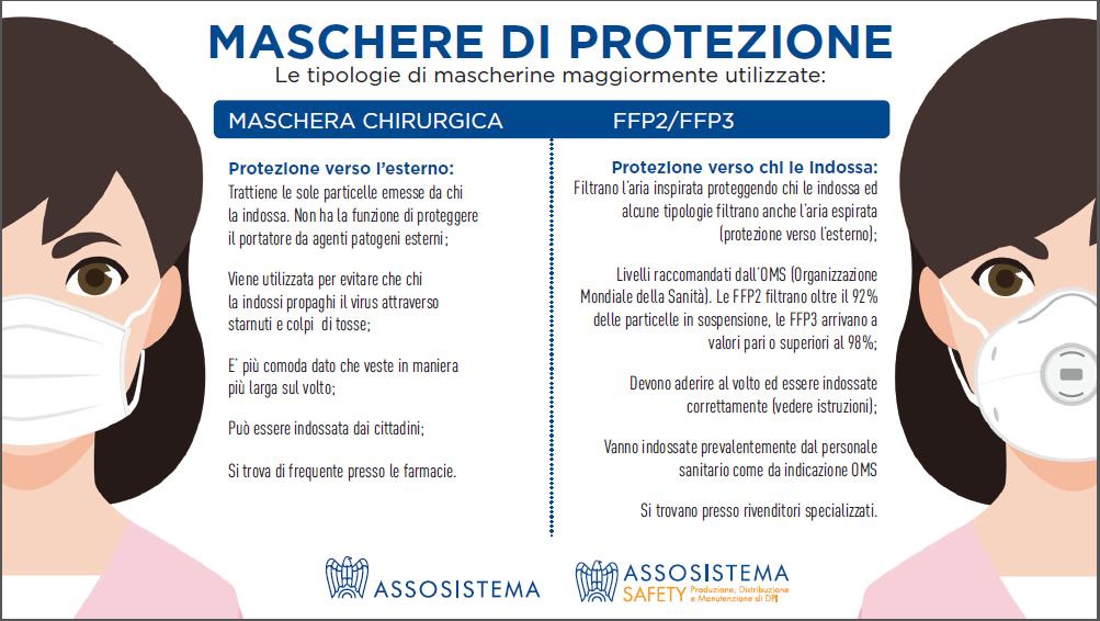 ProtezioneChirurginaVsFfp2